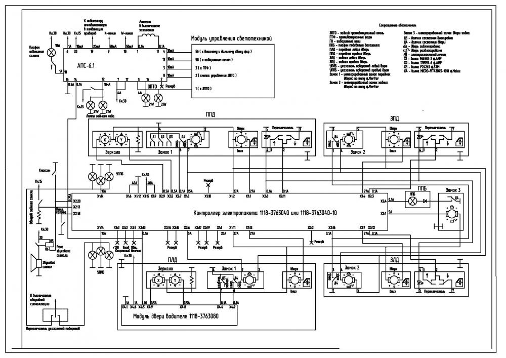 схема электропакета