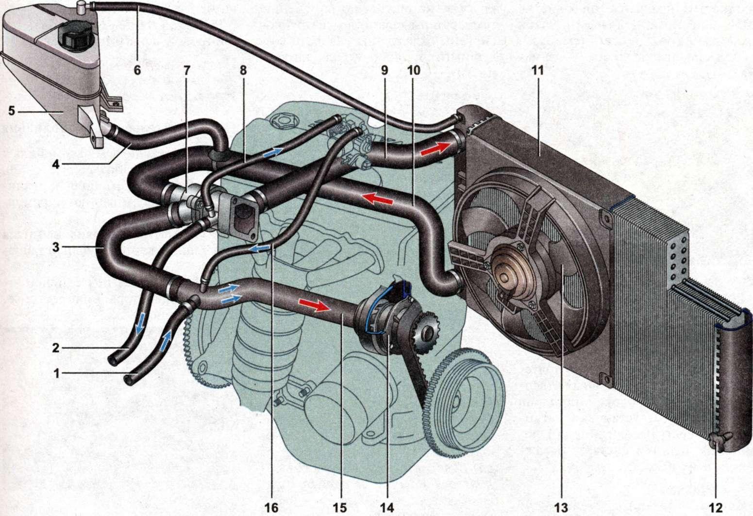 Тройник трубка на форд фокус 1 1 фотография
