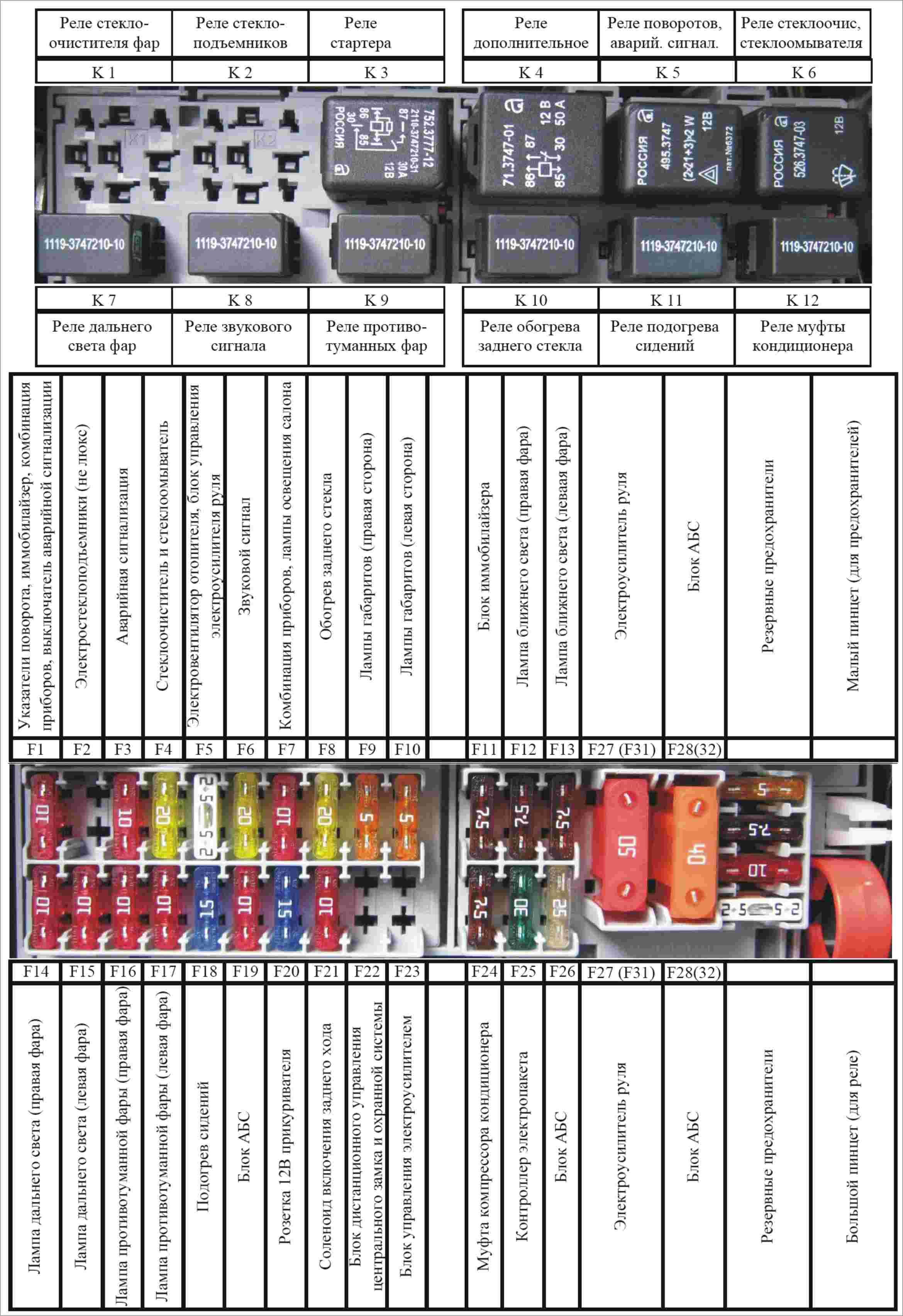 Схема монтажного блока реле и предохранителей лада калина